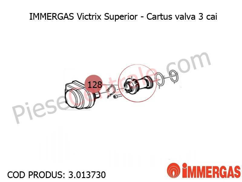 Poza Cartus valva 3 cai centrala termica Immergas Victrix Superior
